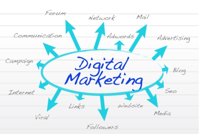 digital marketing diagram