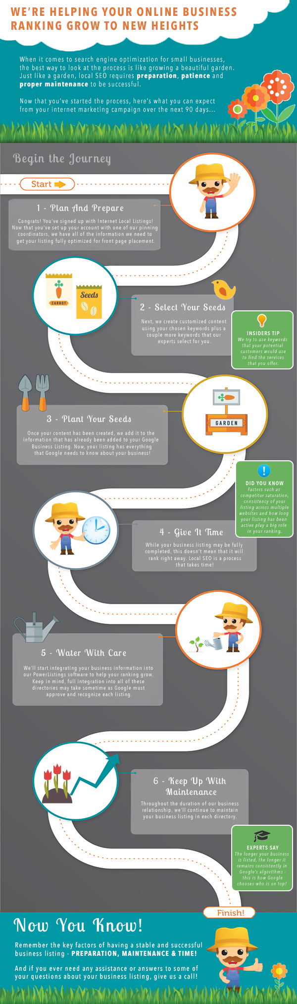 garden-infographic