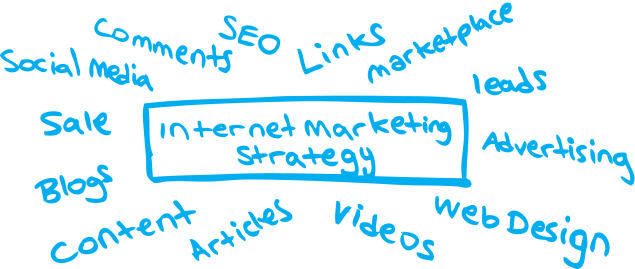 internet-marketing-experts